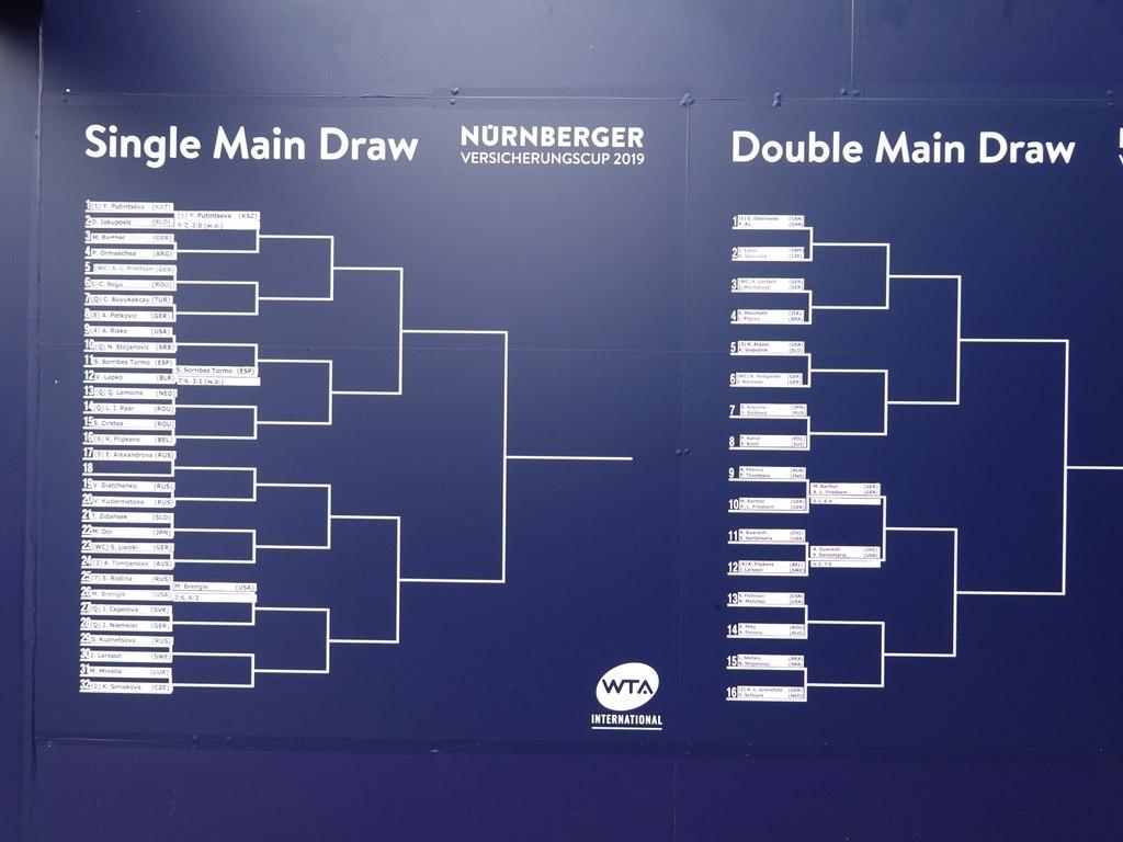 WTA Nuremberg / WTA Nürnberg