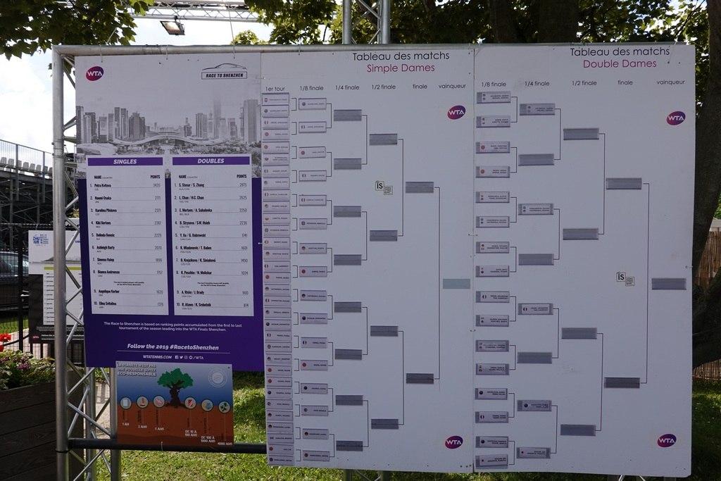 WTA Strasbourg / WTA Straßburg