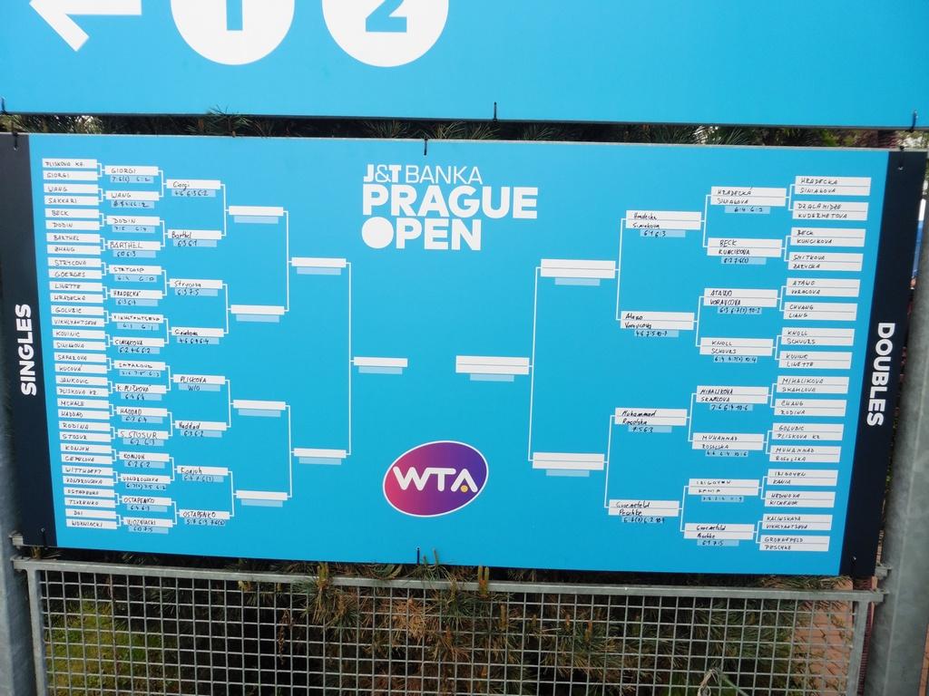 Prague Open 2017